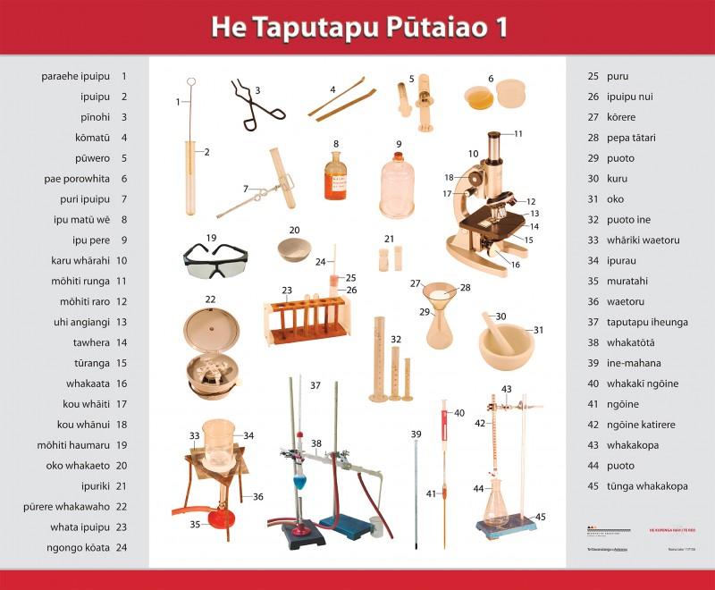 He Taputapu Pūtaiao 1 Poster