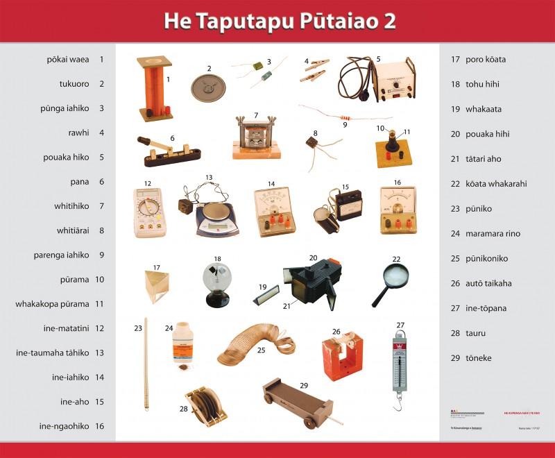 He Taputapu Pūtaiao 2 Poster